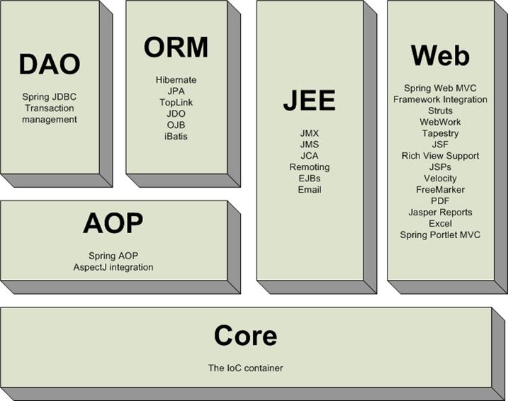 spring-framework.png